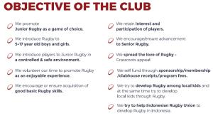 Jakarta Komodos Rugby Club Objectives